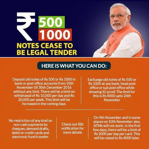 Narendra Modi 500 1000 Notes Demonetized 5
